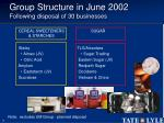 group structure in june 2002 following disposal of 30 businesses