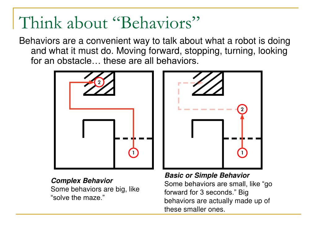 "Think about ""Behaviors"""