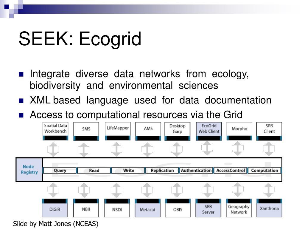 SEEK: Ecogrid