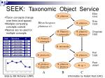 seek taxonomic object service