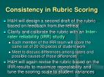 consistency in rubric scoring