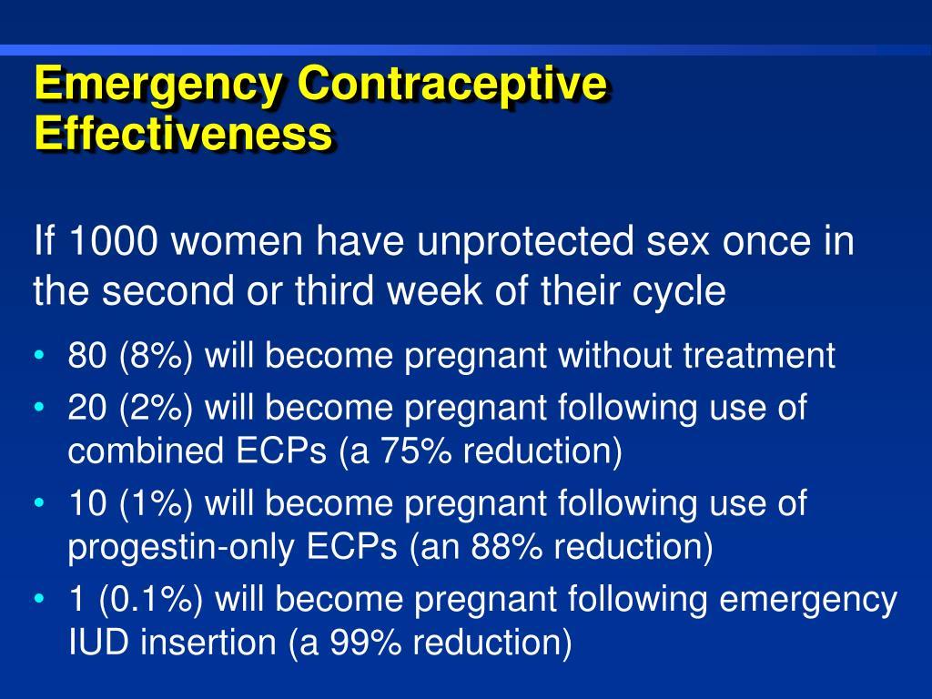 Emergency Contraceptive Effectiveness