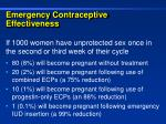emergency contraceptive effectiveness