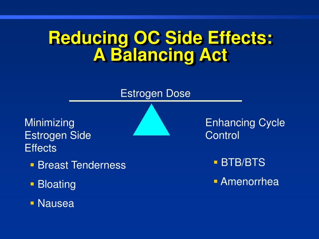 Estrogen Dose