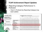 tcap achievement report updates44