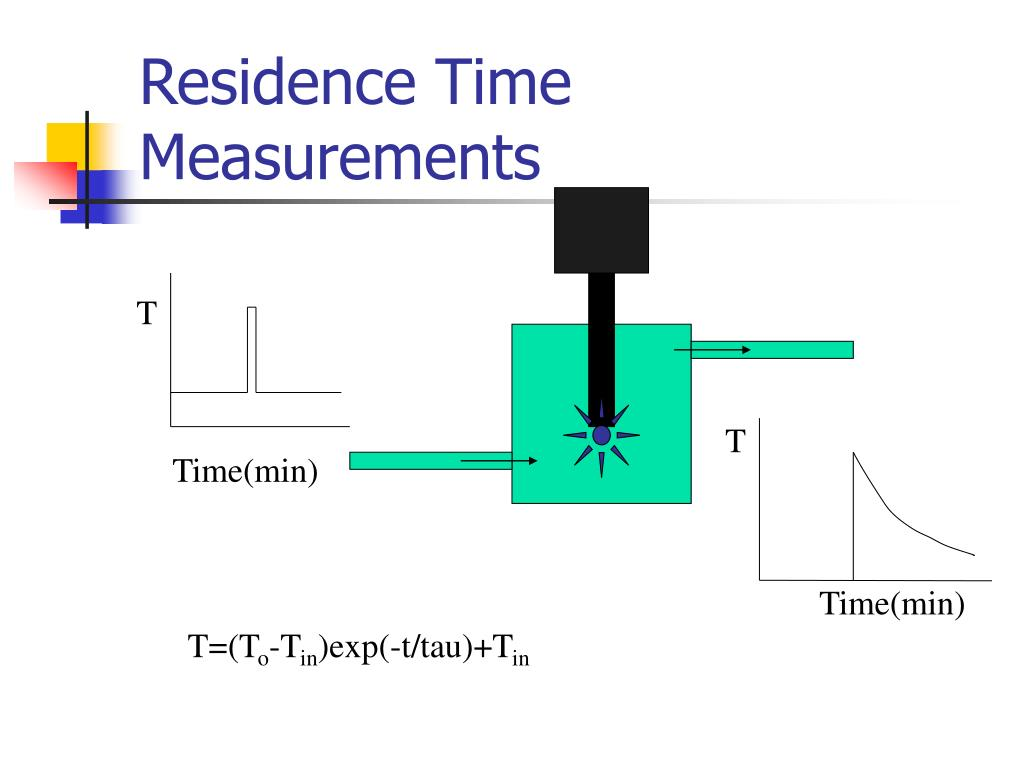 Residence Time Measurements
