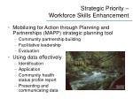 strategic priority workforce skills enhancement