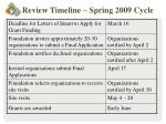 review timeline spring 2009 cycle