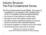 industry structure the five fundamental forces