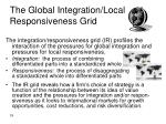 the global integration local responsiveness grid