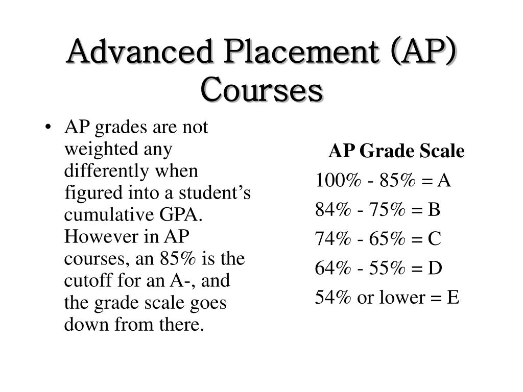 AP grades are not weighted any differently when figured into a student's cumulative GPA.  However in AP courses, an 85% is the cutoff for an A-, and the grade scale goes down from there.