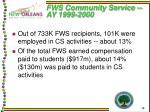 fws community service ay 1999 2000