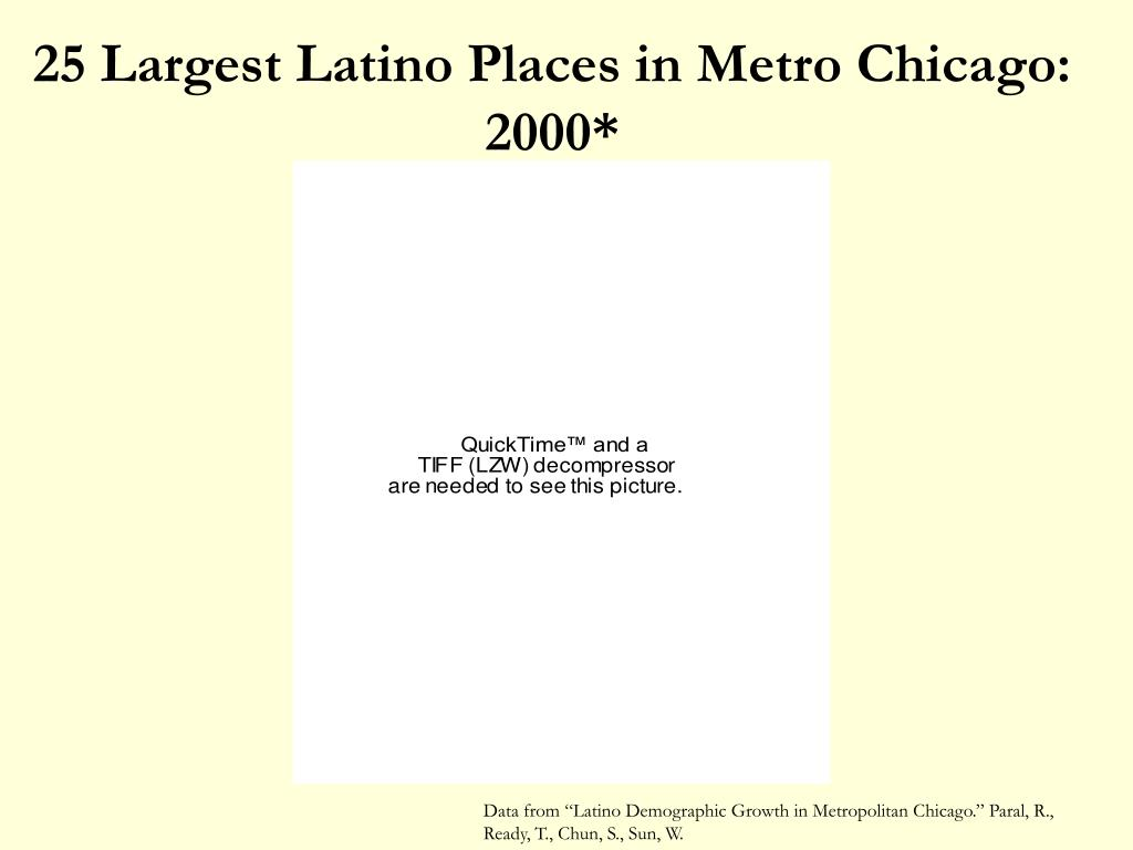 25 Largest Latino Places in Metro Chicago: 2000*