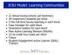 jcsu model learning communities