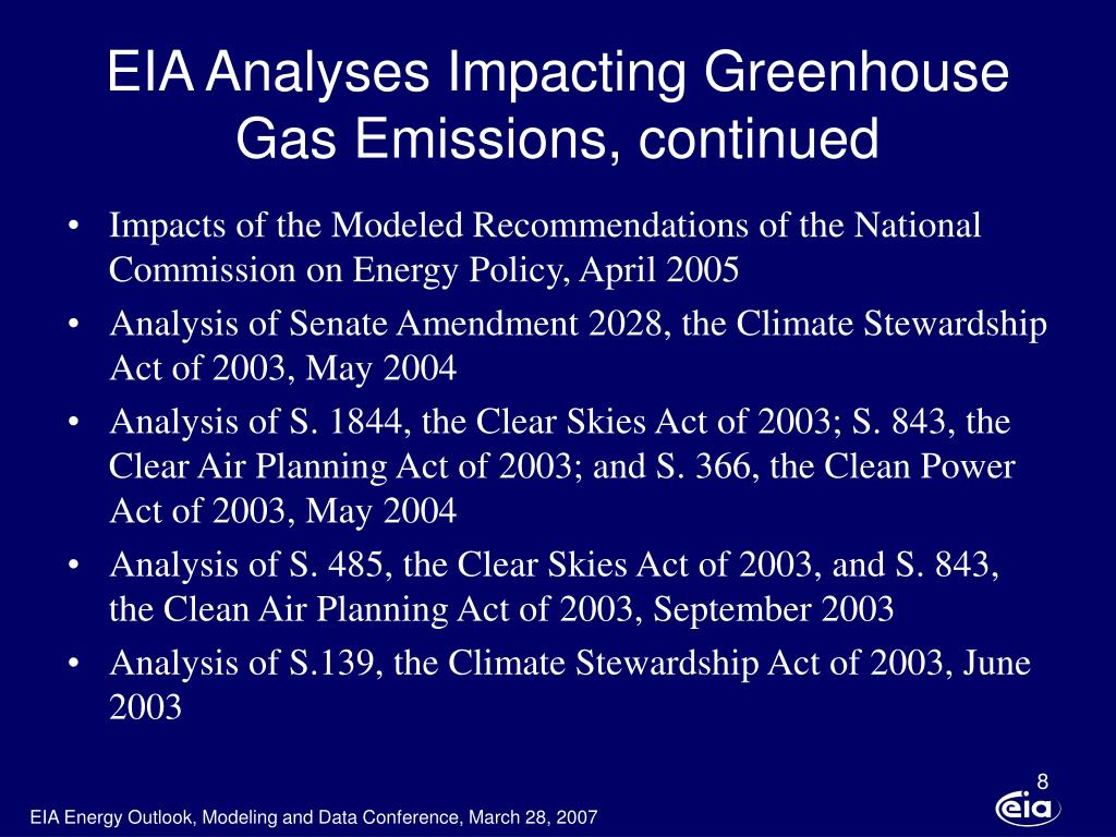 EIA Analyses Impacting Greenhouse Gas Emissions, continued