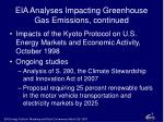 eia analyses impacting greenhouse gas emissions continued9