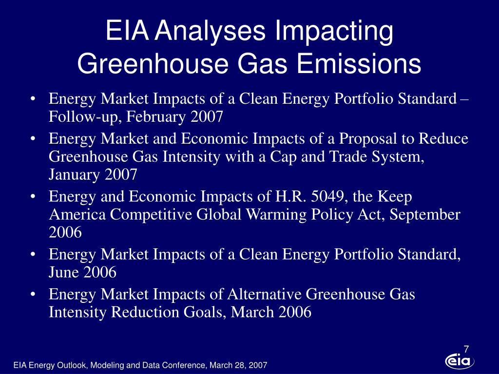 EIA Analyses Impacting Greenhouse Gas Emissions