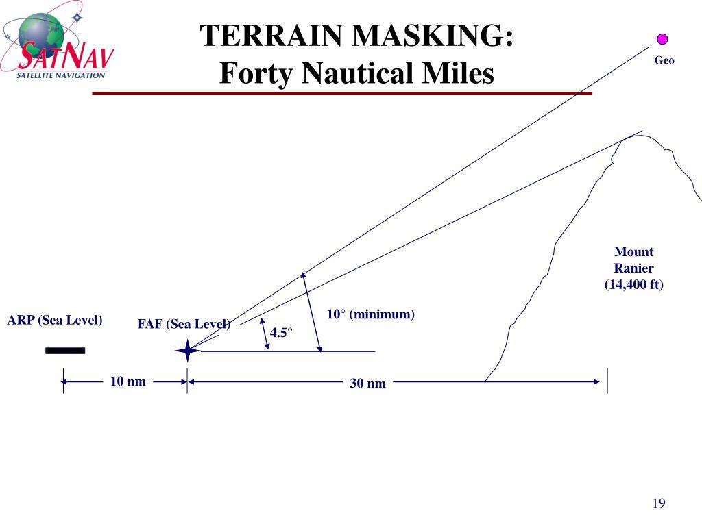 TERRAIN MASKING: