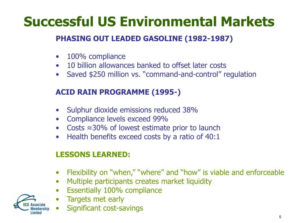 Successful US Environmental Markets