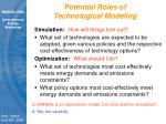 potential roles of technological modeling