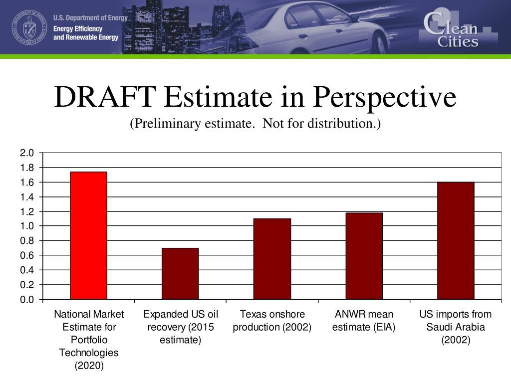 DRAFT Estimate in Perspective