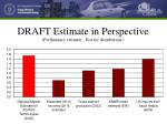 draft estimate in perspective preliminary estimate not for distribution