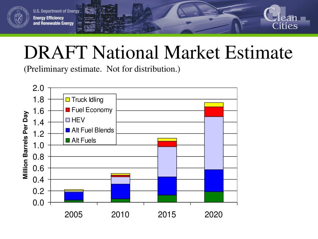 DRAFT National Market Estimate