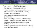 proposed hybrids actions