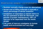 dental mercury amalgam cost of alternatives