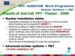 fp7 euratom work programme reactor systems p t