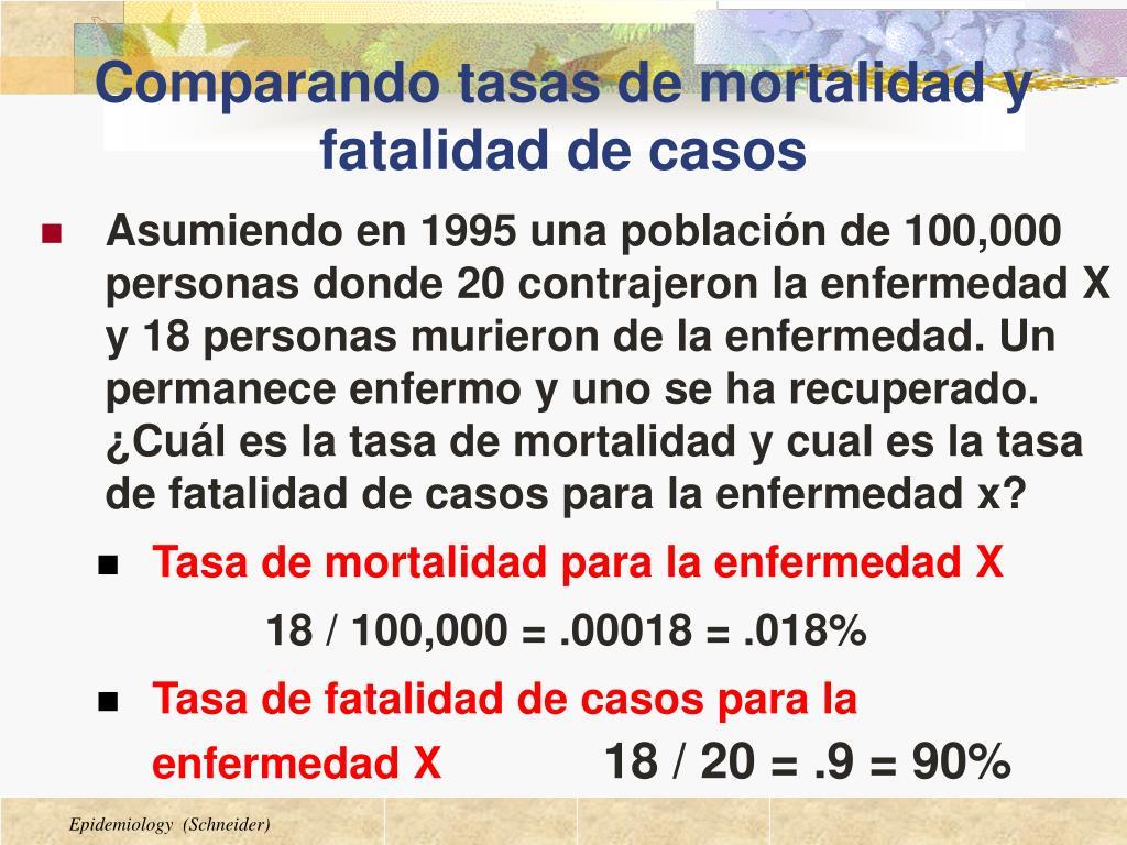 tasa de mortalidad estandarizada diabetes