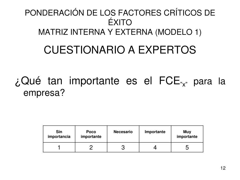 PONDERACIÓN DE LOS FACTORES CRÍTICOS DE ÉXITO