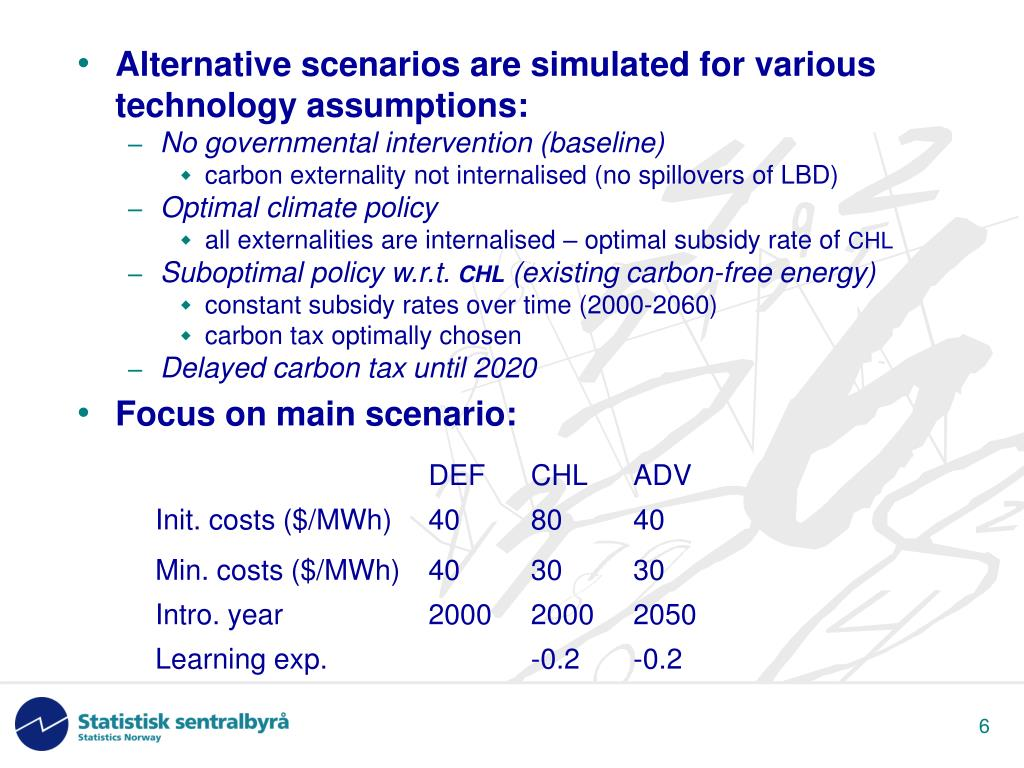 Alternative scenarios are simulated for various technology assumptions: