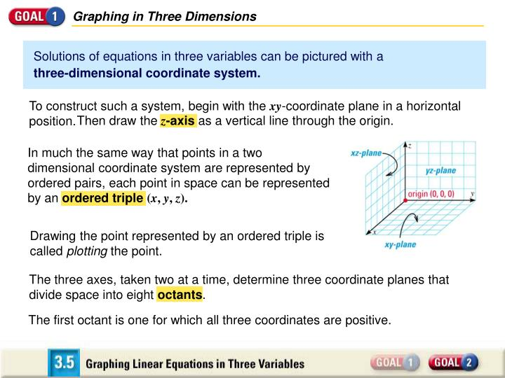 Graphing in Three Dimensions