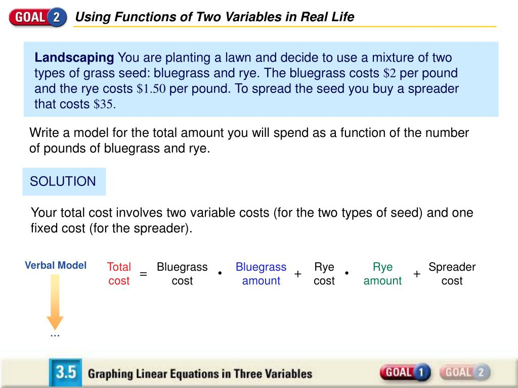 Using Functions of Two Variables in Real Life
