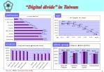 digital divide in taiwan