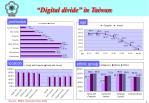 digital divide in taiwan