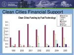 clean cities financial support21