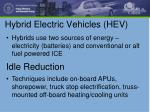 hybrid electric vehicles hev