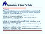 productions sales portfolio