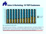 sales marketing 10 top customers