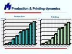 production printing dynamics
