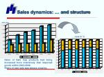 sales dynamics and structure