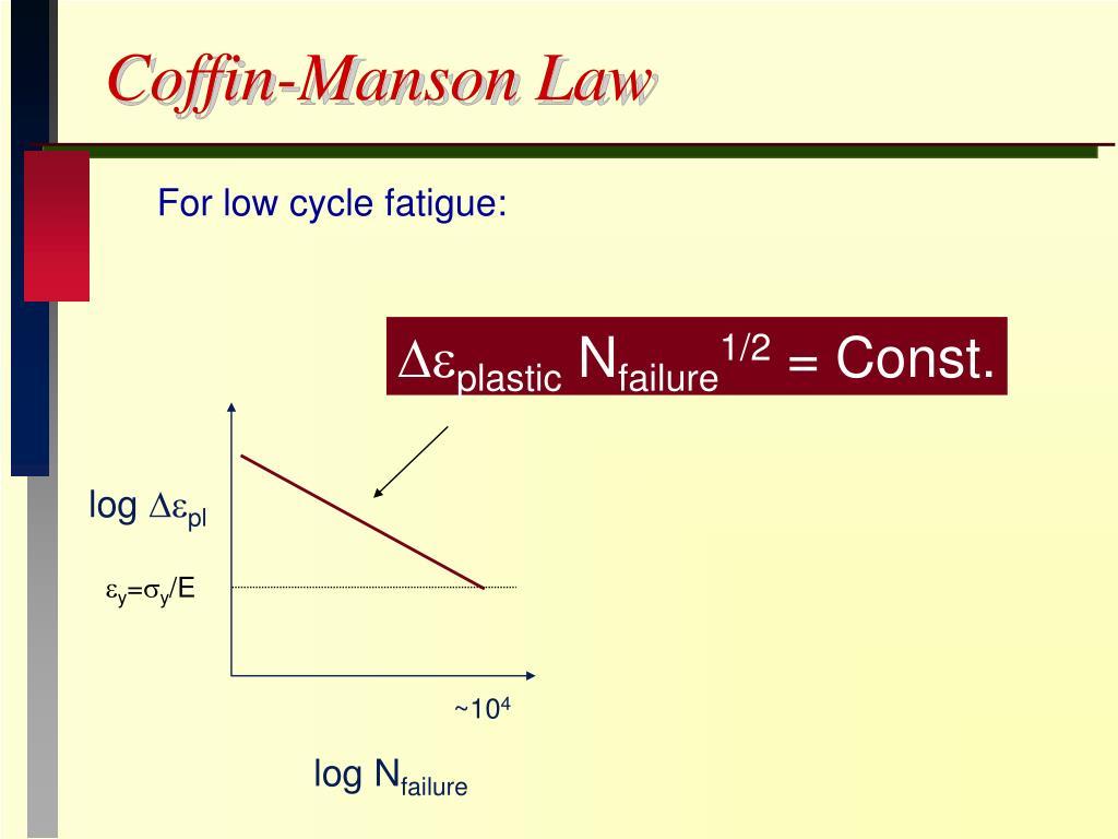 Coffin-Manson Law