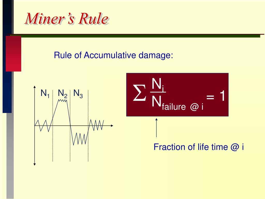 Miner's Rule