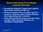 recent fake drugs from alleged canadian web site