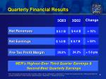 quarterly financial results