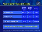 year to date financial results