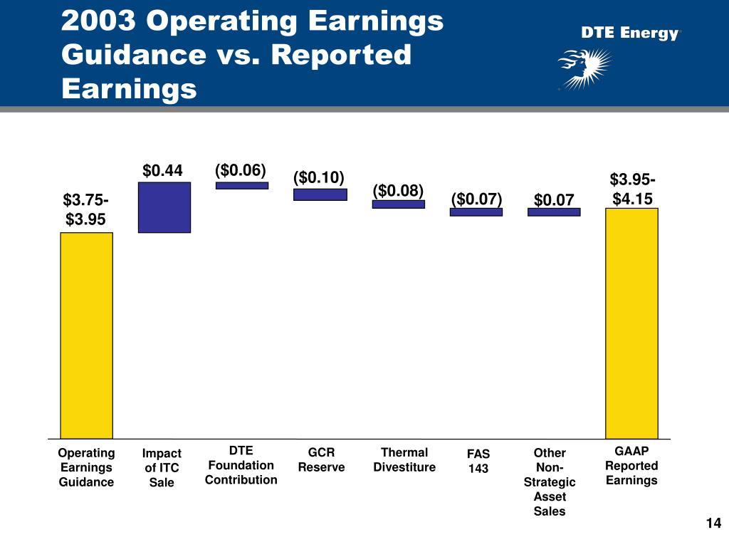 2003 Operating Earnings Guidance vs. Reported Earnings