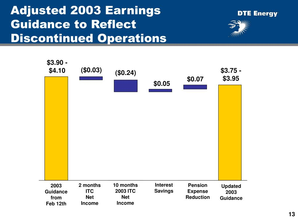 Adjusted 2003 Earnings Guidance to Reflect Discontinued Operations